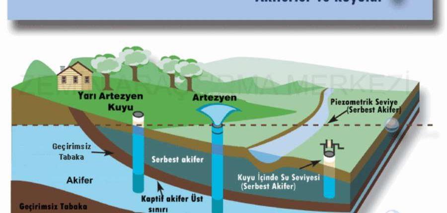 su etüdü ile ilgili görsel sonucu